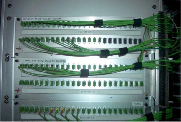 Lichtwellenleiter (LWL)