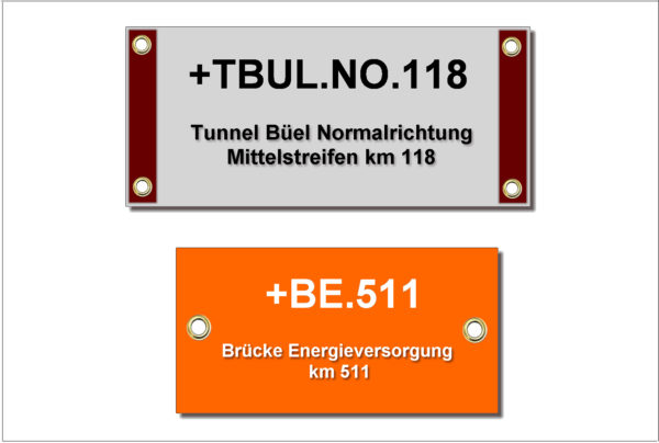 Anlagekennzeichnungs-System (AKS)